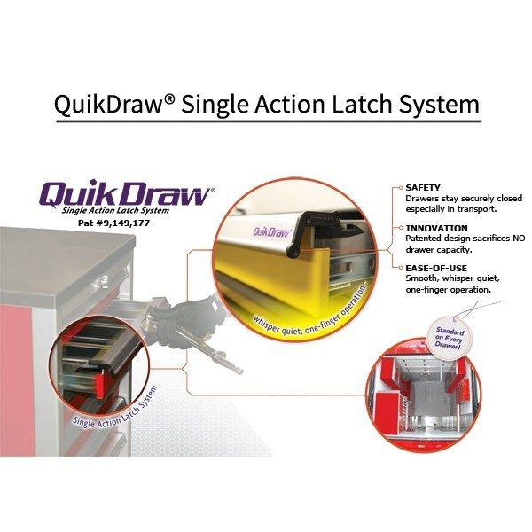 QuikDraw® Single Action Latch System