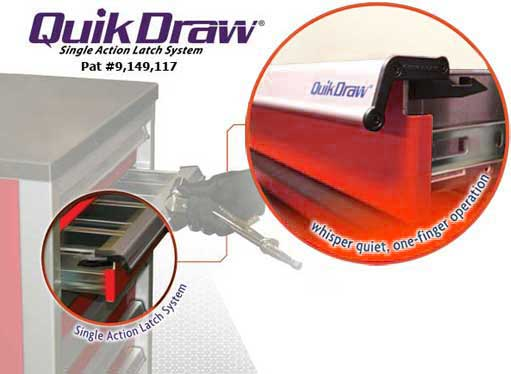 Moduline Quik Draw Feature for Moduline SportsmanII Trailer Cabinets